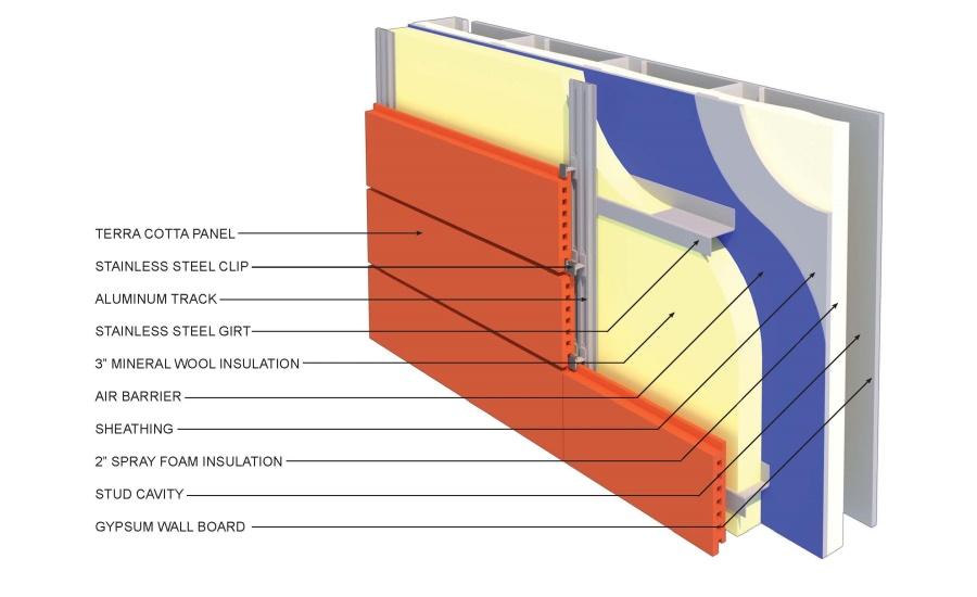 Metal Building Continuous Insulation