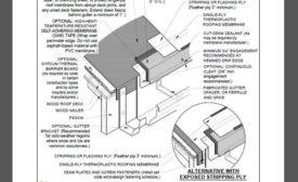Exterior Sheet Metal Gutter