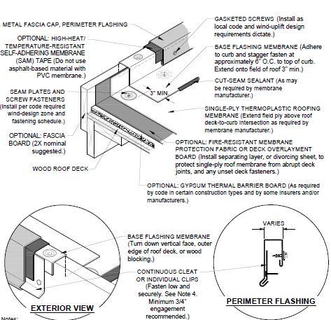 Roofing Detail: Raised Perimeter Edge with Fascia Cap