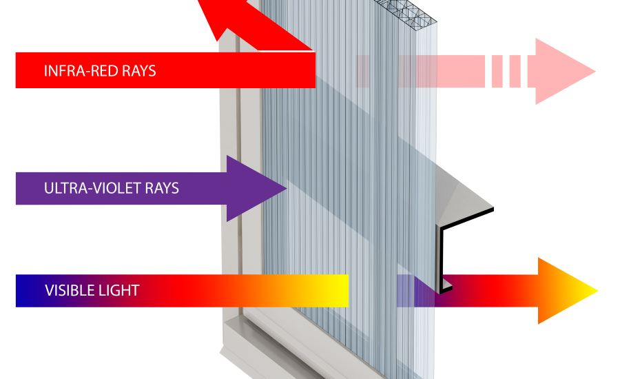 Daylighting in commercial buildings8