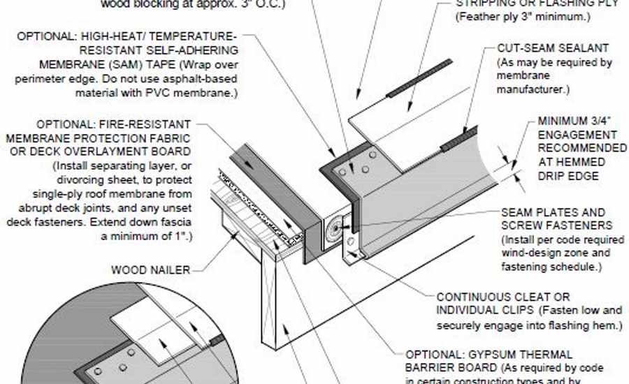Single Ply Pvc Roofing Details 12 300 About Roof