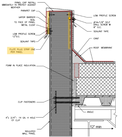 Shown is a raised roof edge with air seals between roof and wall, as well as flute plugs where the membrane wraps over and down the exterior of the IMWP.