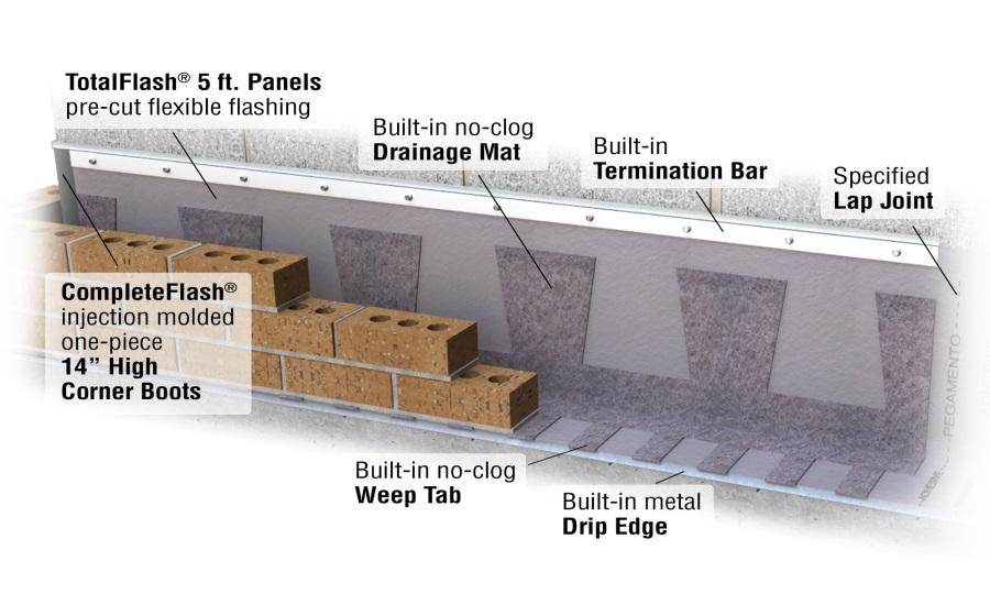 Complete Masonry Cavity Wall Drainage Solution 2016 06