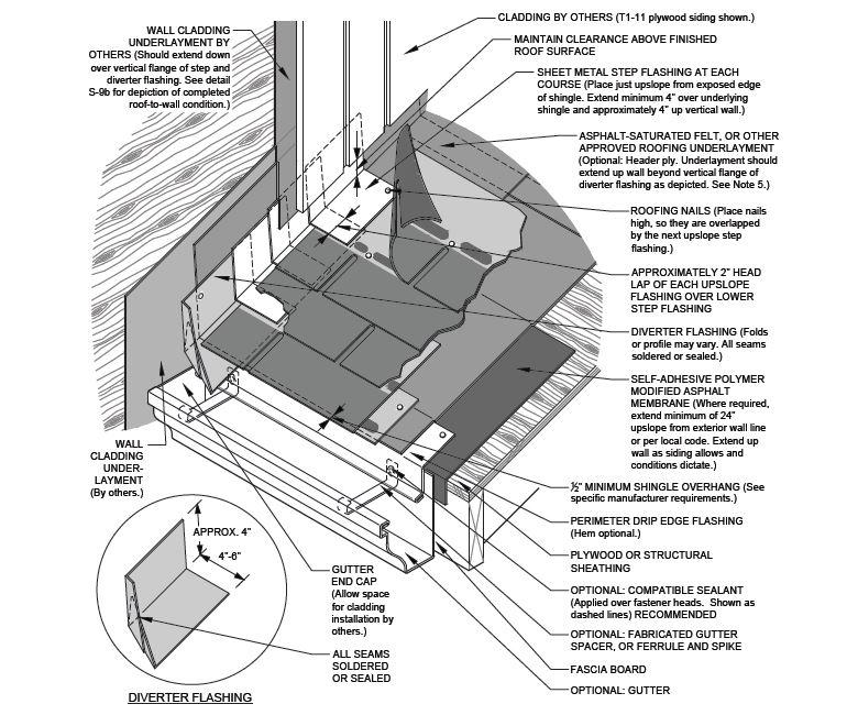 Roofing Detail Diverter Flashing 2017 03 07 Building