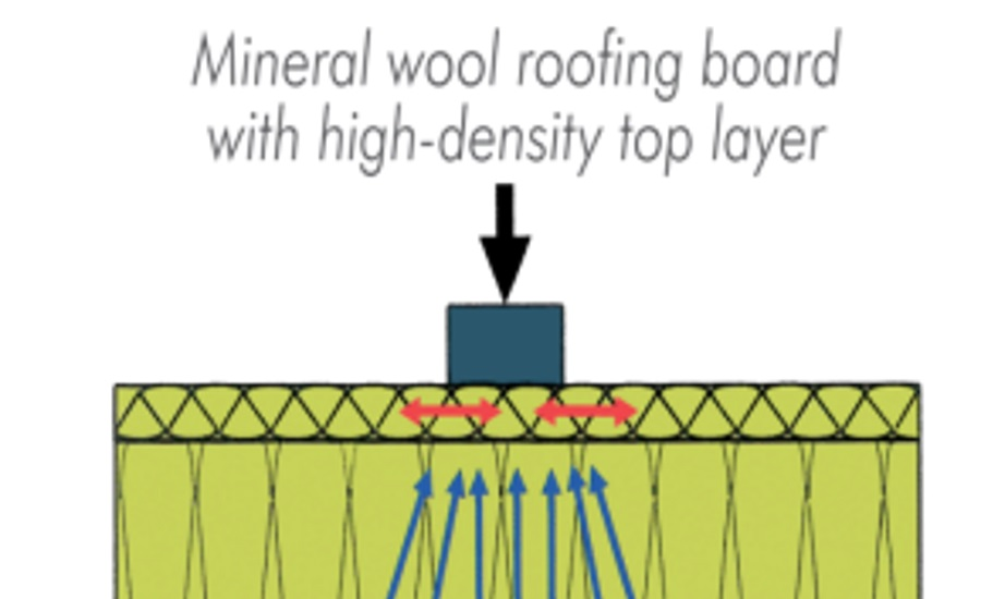 Improving Performance Of Low Slope Roofs 2017 01 13