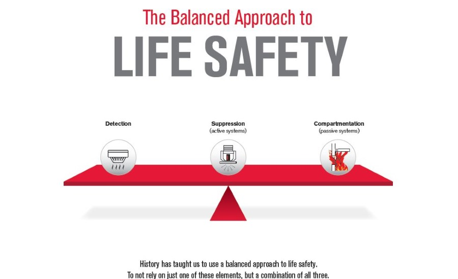 life safety diagram