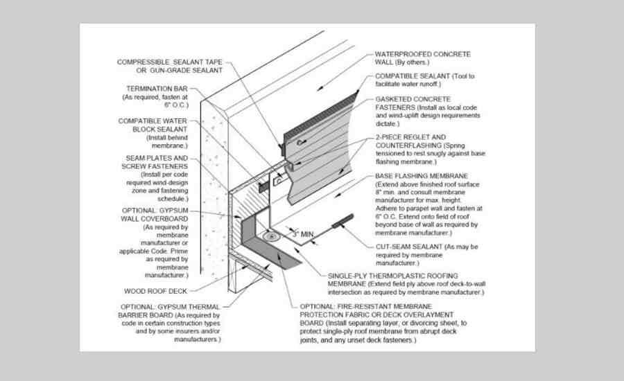 Waterproofing Detail Sheets : Detail concrete parapet high wall flashing