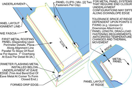 Metal Roof Application Methods | 2012 11 06 | Architectural Roofing And  Waterproofing Magazine