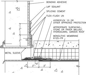 American Building S Parapet Scupper Details