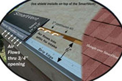 Under Shingle Ventilation 2013 01 09 Building Enclosure