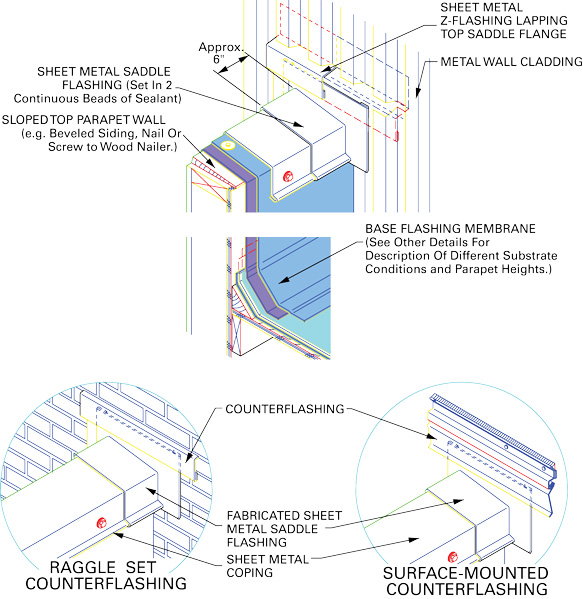 Details Coping To Wall Termination