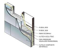 Pressure Equalized Rainscreen 2013 10 02 Building