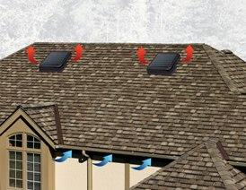 High Power Solar Roof Vent 2013 10 01 Building Enclosure