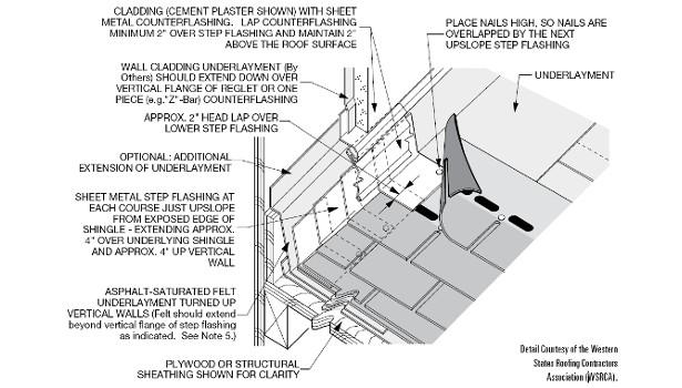 Details Roofing 2013 06 01 Building Enclosure