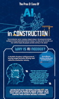 Artificial Intelligence in Construction