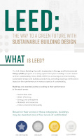 LEED and Sustainable Building Design