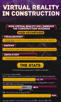 /infographics/virtual-reality-in-construction