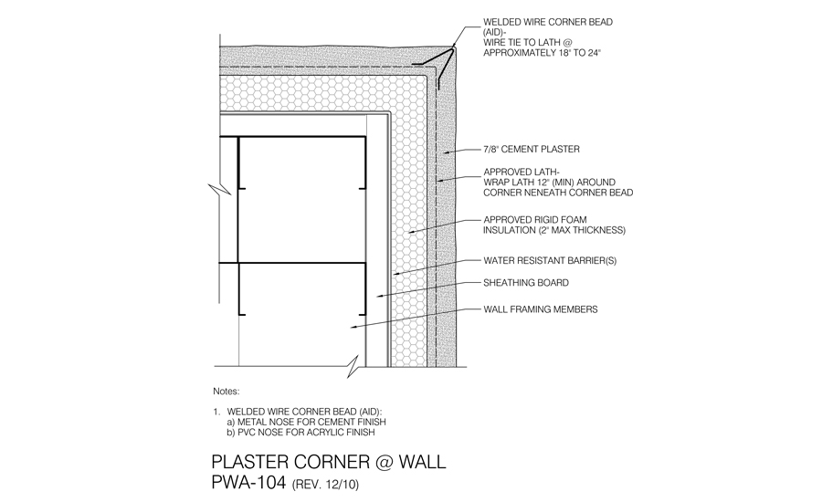 Exterior Corner for Insulated Stucco | 2015-09-23 | Building Enclosure