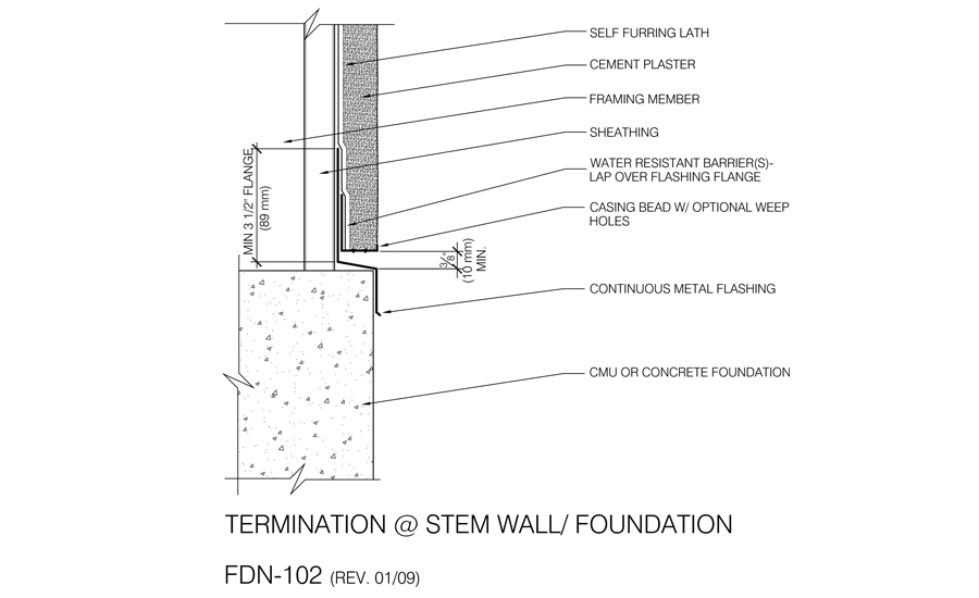 Waterproofing Detail Termination At Foundation 2016 10