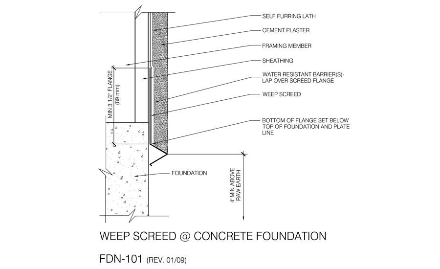 Foundation Waterproofing Details : Weep screed detail building enclosure